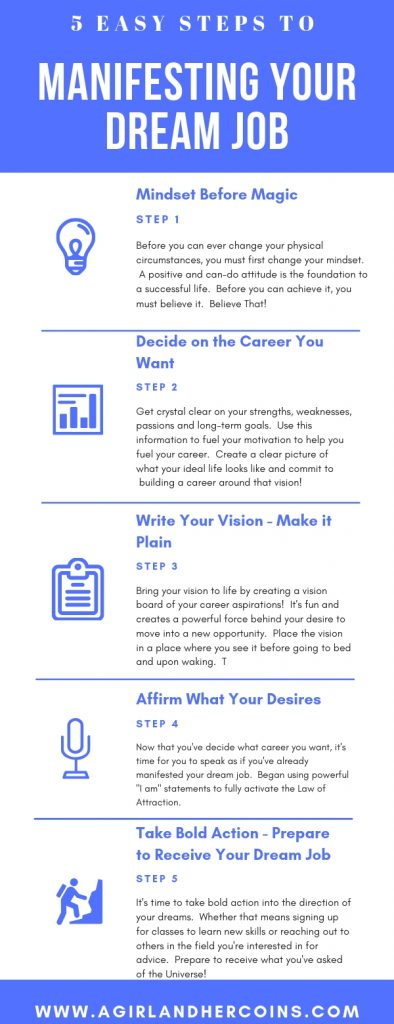Dream Job: How to Manifest Yours in 5 Easy Steps - A Girl